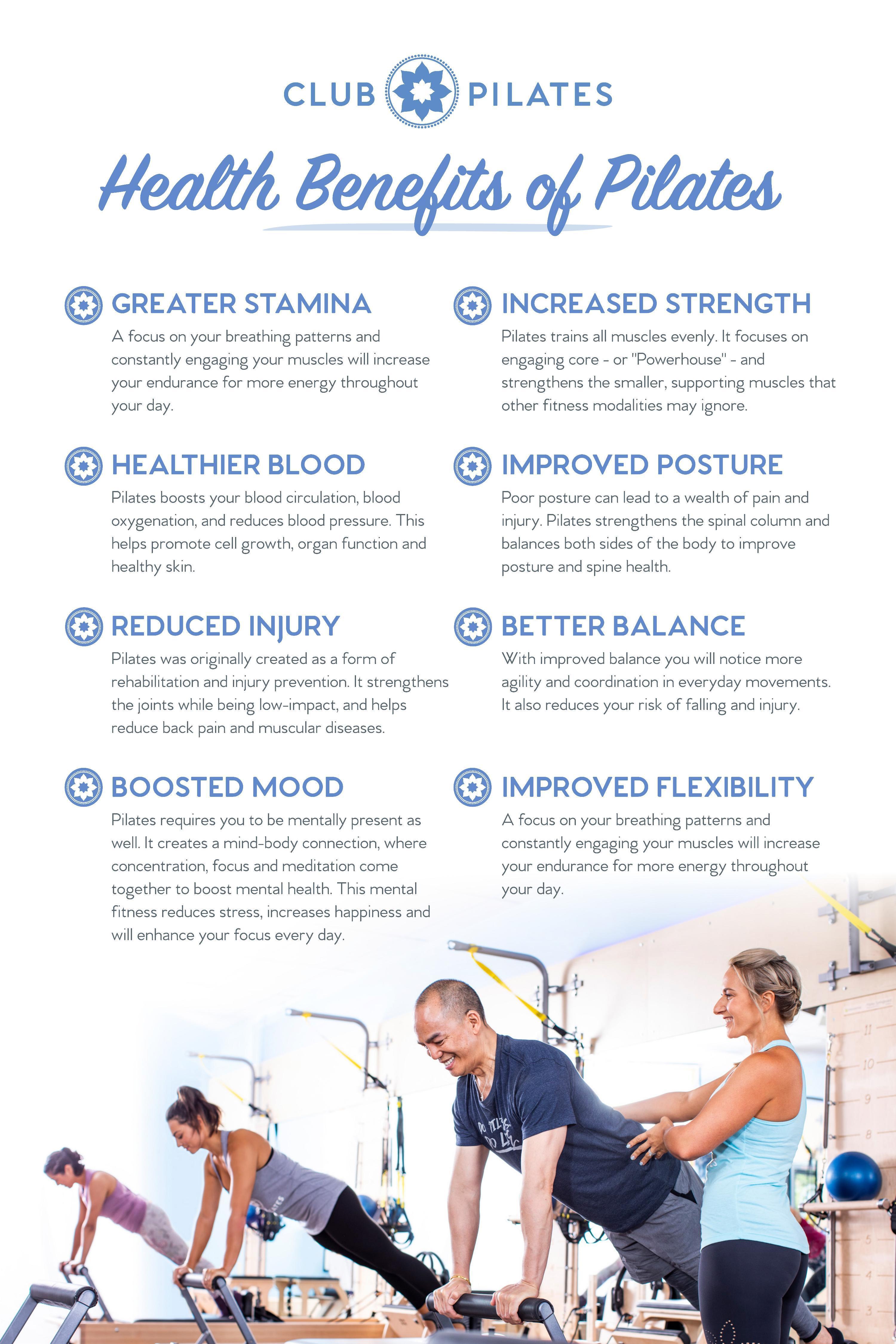 Poster - Pilates Health Benefits